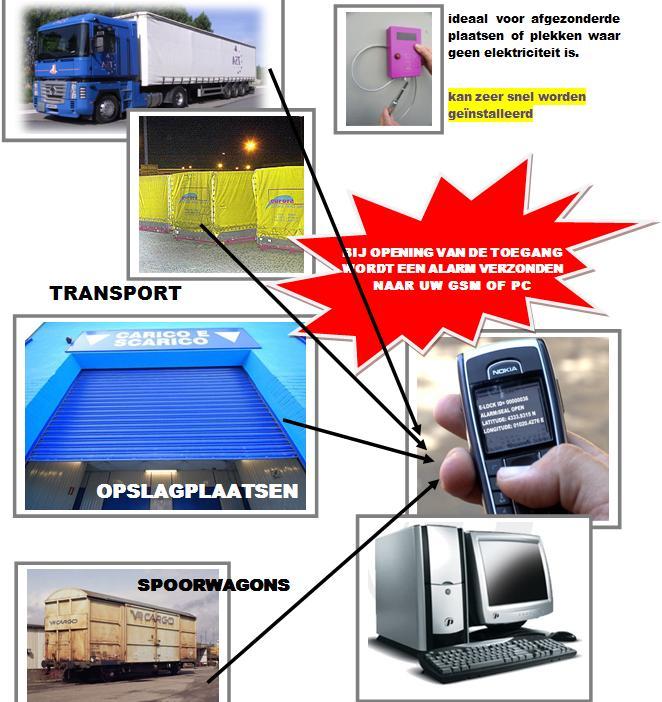 herbruikbare-elektronische-verzegelingsproducten-alert-lock2