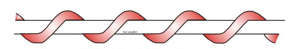 nylon-koper-verzegeldraad-kleuren