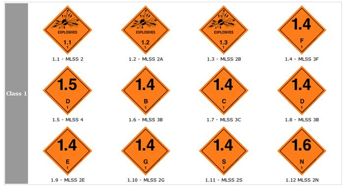 veiligheidslabels-gevarenstickers-i-m-o-labels1