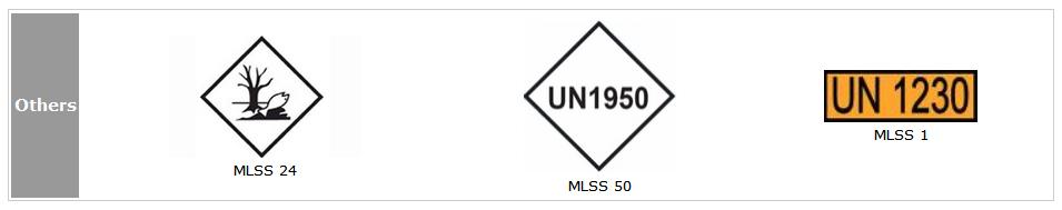 veiligheidslabels-gevarenstickers-i-m-o-labels2