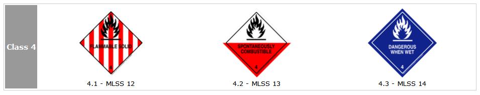 veiligheidslabels-gevarenstickers-i-m-o-labels8