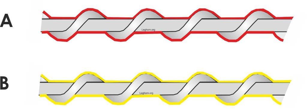 geplastificeerde-gegalvaniseerde-staaldraad-kleuren
