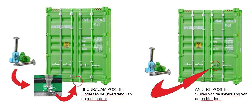 container-verzegelingen
