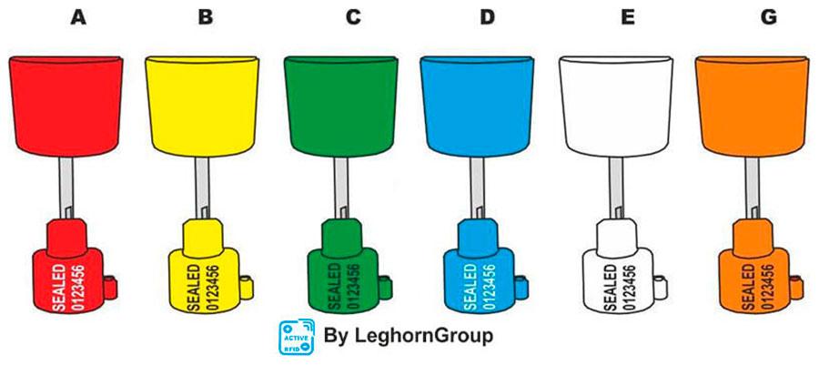 actieve verzegeling mentor seal kleuren personnalisaties
