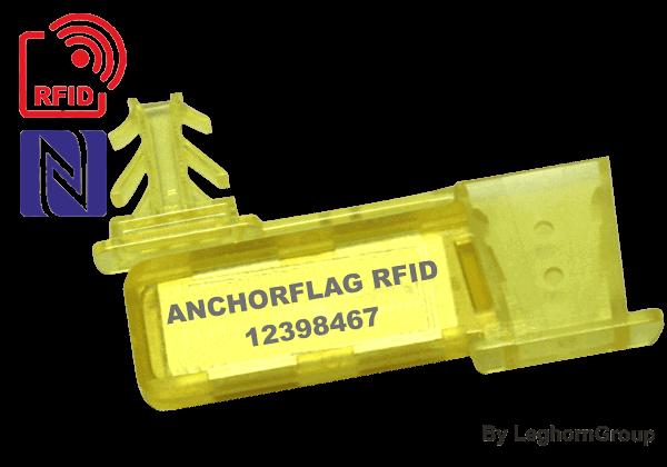 Meter Verzegeling UHF/HF/NFC RFID ANCHORFLAG